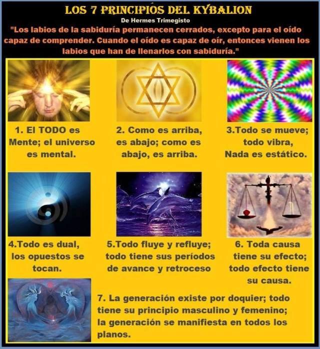 Las 7 Leyes espirituales