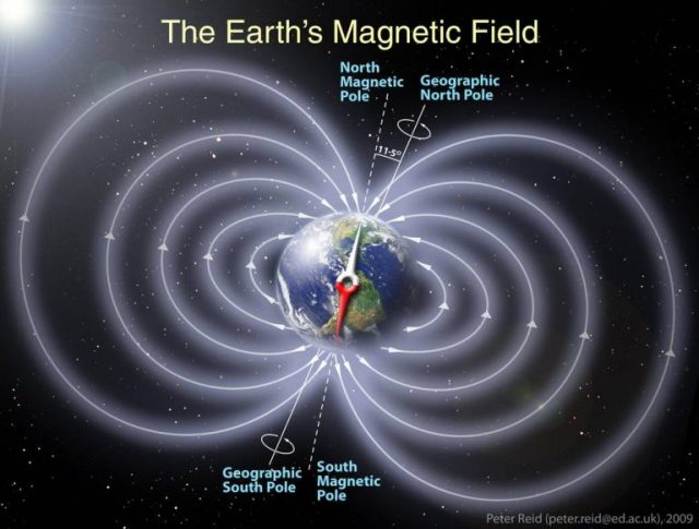 campo-magnetico-terrestre-nasa-768x583